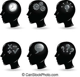 ludzki, umysły