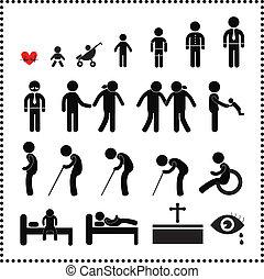 ludzkie życie, symbol