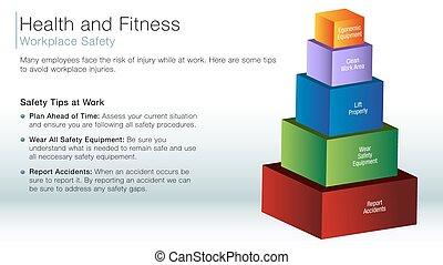 lugar de trabajo, seguridad, información, diapositiva