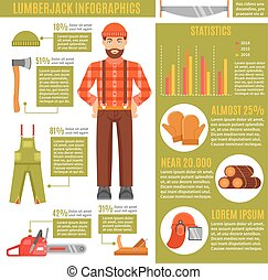 Lumberjack And Working Tools Infographics