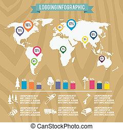 Lumberjack woodcutter infographic