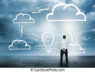 lumière, considérer, graphiques, paysage, nuage, ampoule, homme affaires, calculer, nuageux
