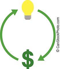 lumière, cycle, flèches, dollar, ampoule