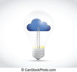 lumière, illustration, conception, ampoule, escalier, nuage