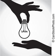 lumière, partage, idée, ampoule, main