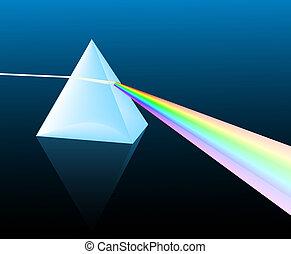 lumière, spectre