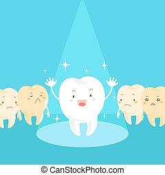 lumière, tache, dessin animé, dent