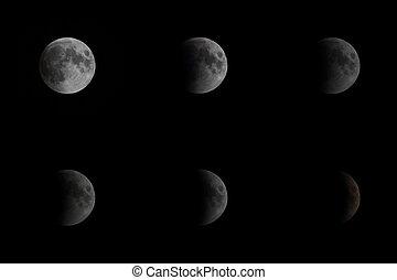 Lunar Eclipse in New Delhi, India