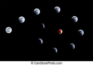 Lunar eclipse on 10 Dec. 2011 - Whole phases of lunar ...