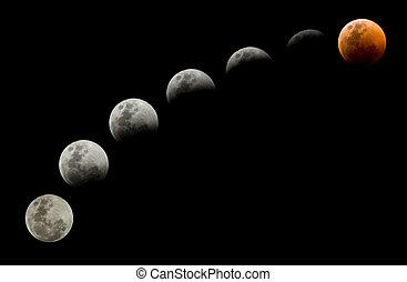 Lunar or moon Eclipse on 15 June 2011