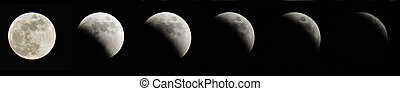 Lunar Eclipse - The moon as it seen from earth during a ...