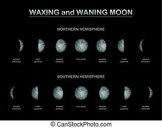 Lunar Phase Northern Southern Hemisphere Comparison