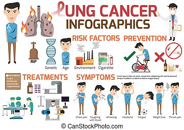 Lung cancer infographics elements. This content for health care in lung cancer concept-symptoms, risk factors, prevention/treatment. vector illustration.