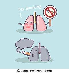 lunga, skadegörelse, röka, din
