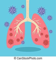 lungs with coronavirus 2019 ncov icon