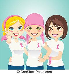 luta, câncer peito