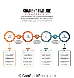 lutning, timeline, infographic