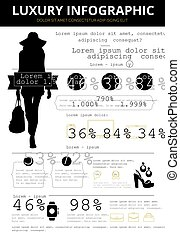 Luxury goods statistic infographic