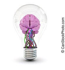luz, dentro, hecho, bombilla, cerebro