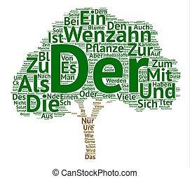 Lwenzahn ist nicht nur eine Blume text background wordcloud...