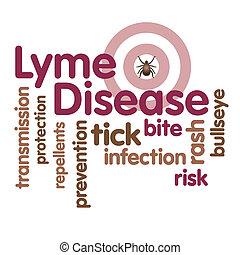 Lyme Disease, Tick, Word Cloud - Lyme Disease graphic...