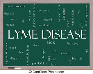 Lyme Disease Word Cloud Concept on a Blackboard with great...