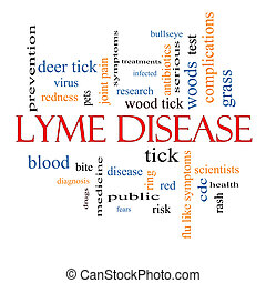 Lyme Disease Word Cloud Concept with great terms such as...