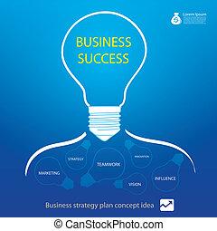 lys, strategi, firma, pære