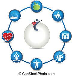 lysande, hälsa, cirkel, omsorg