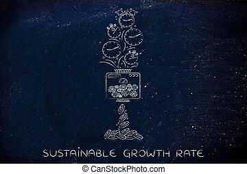 máquina, vuelta, clocks, en, coins, sostenible, tasa crecimiento