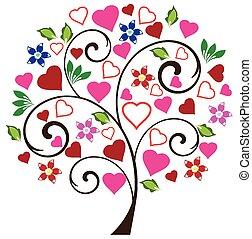 mãe, árvore