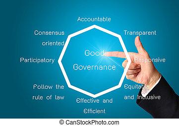 mão, de, homem negócio, presente, mapa, ou, diagrama, de, bom, governo