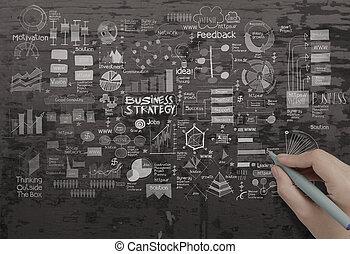 mão, desenho, criativo, estratégia negócio, ligado, textura, fundo