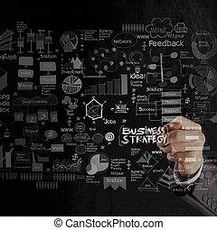 mão, desenho, estratégia negócio, ligado, tela toque, computador, como, conceito