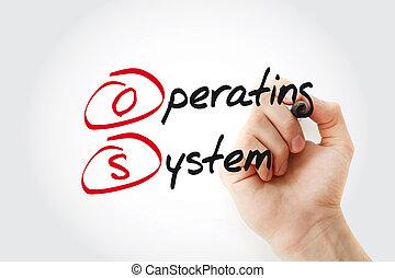 mão, sistema operacional, escrita