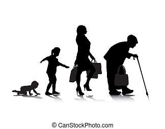 mänsklig, åldrande, 5