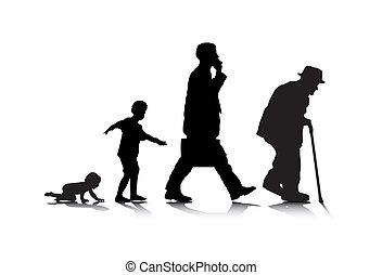 mänsklig, åldrande