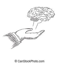 mänskligt förstånd, hand