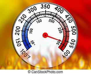 mätare, temperatur