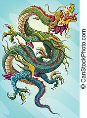 målning, kinesisk drake