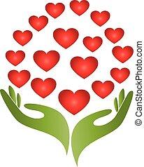 många händer, hjärtan