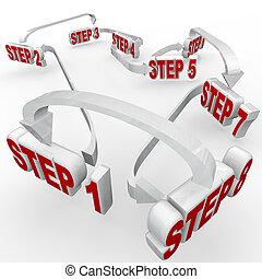 många, steg, how-to, instruktioner, sammanhängande, ord,...