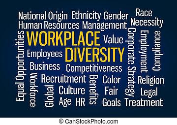 mångfald, workplace