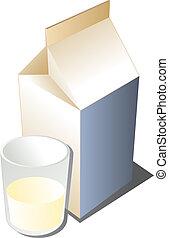 mælk, glas