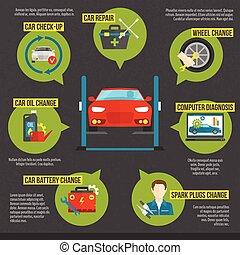 mécaniquede l'auto, infographics