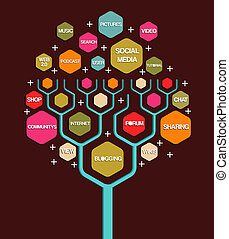 média, social, arbre, business, commercialisation
