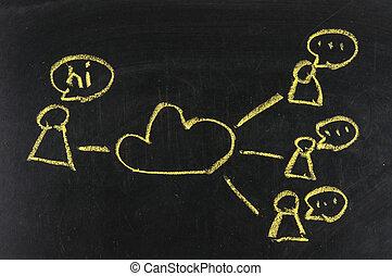 média, social, concept