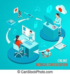 médico, consulta, isometric, ilustração, online