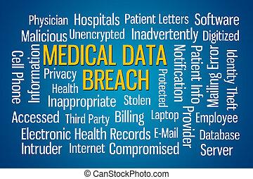 médico, dados, rompimento