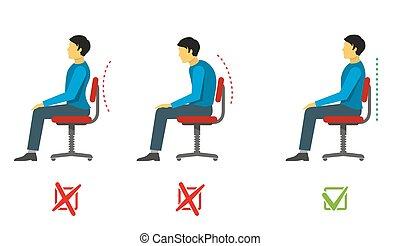 médico, vector, sentado, malo, position., correcto, infographics